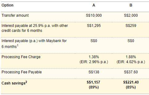 Maybank Fund Transfer